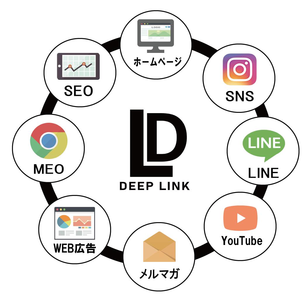 ディープリンクのサービス内容
